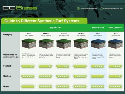 CCGrass Product Selector
