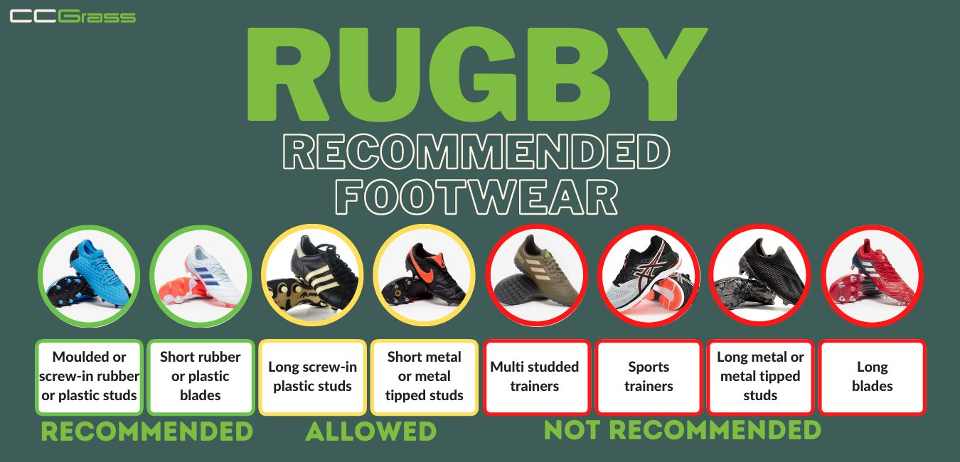 Rugby Recommended Footwear