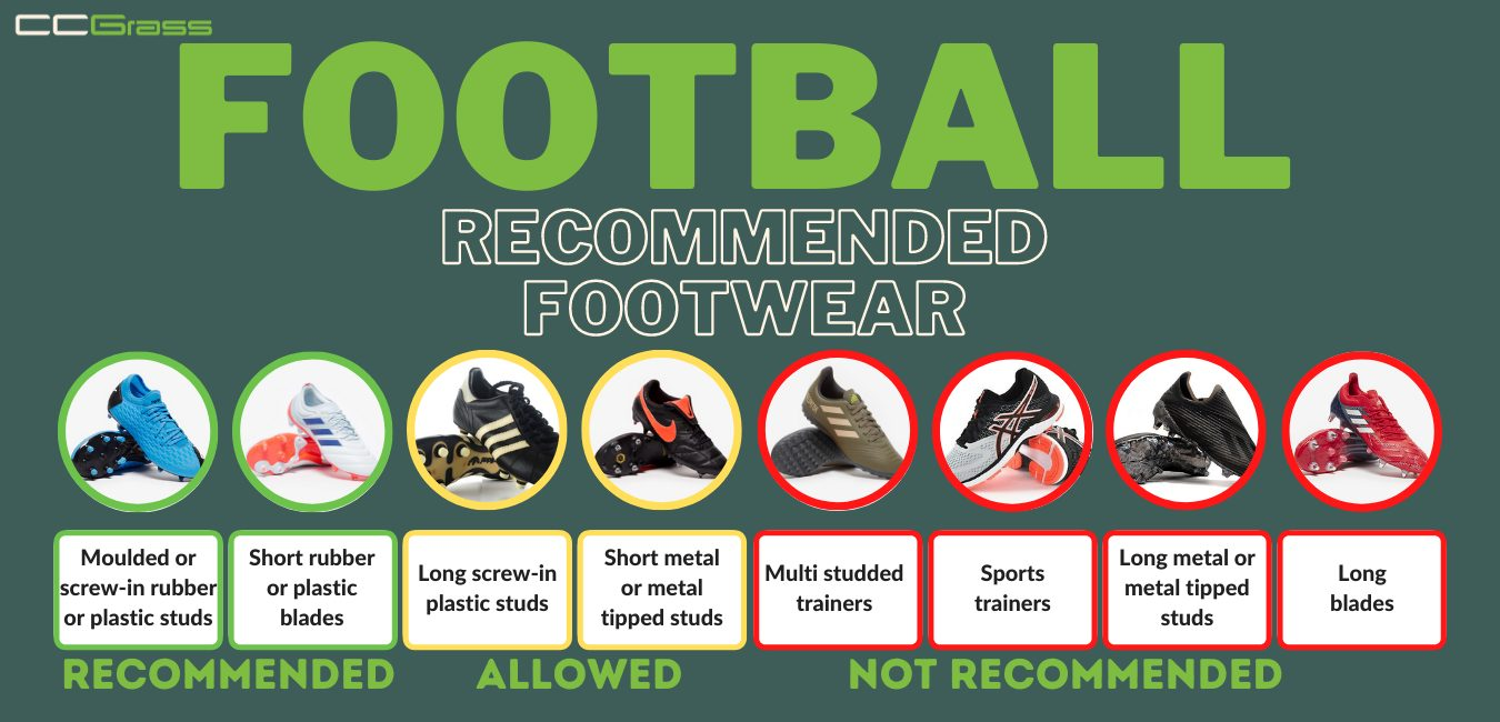 Football Recommended Footwear